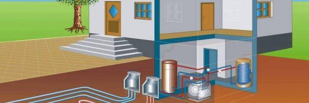 Kje toplotna črpalka zemlja voda kaže dobre rezultate